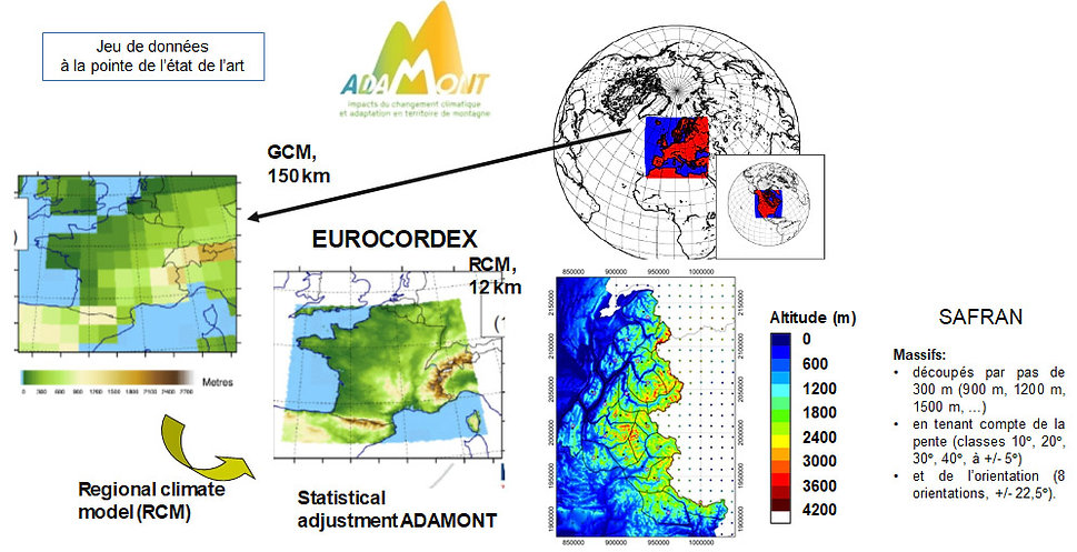 modele atmospherique.jpg