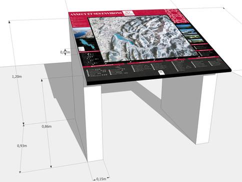 Table interactive Région d'annecy