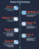 Global CPQ Roadmap Aug 2018 Roadmap Page