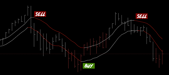 buy-sell-indicator.png