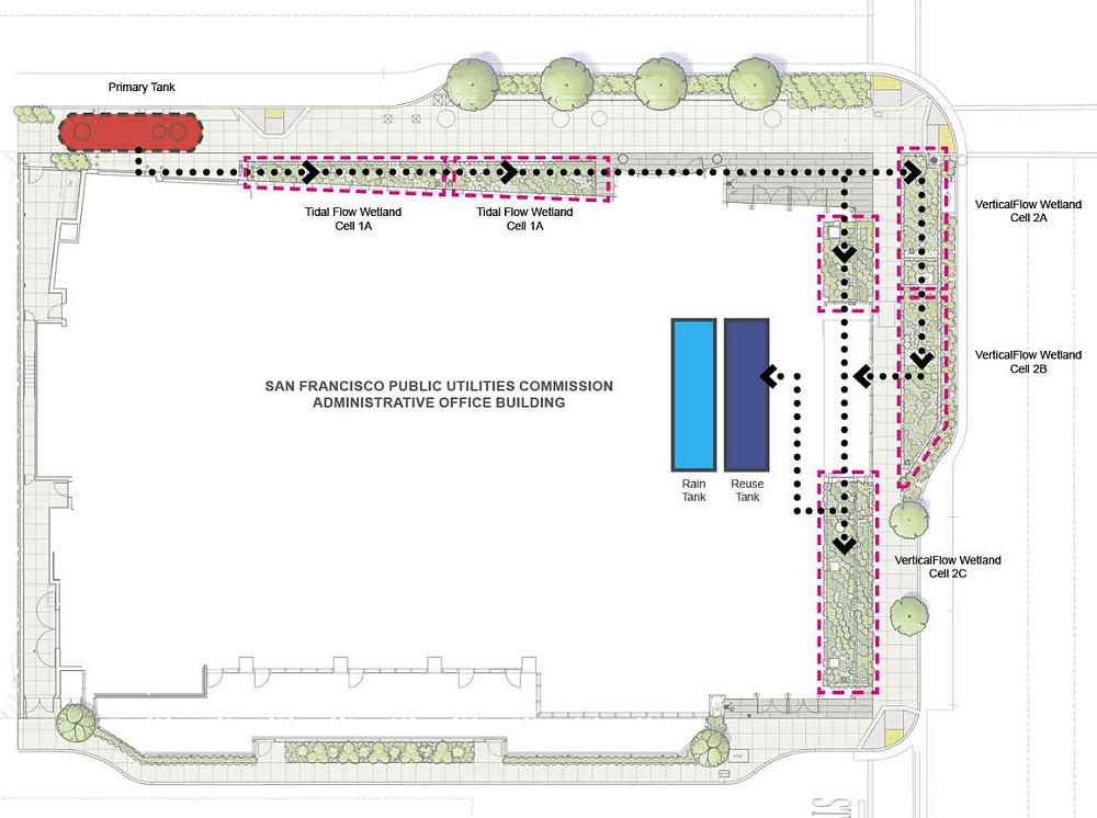 525 Golden Gate Ave SFPUC Living Machine Plan