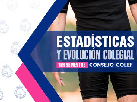 Estadísticas de colegiación del Consejo COLEF, 1er semestre 2020