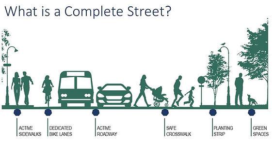 Complete Street Diagram.jpg