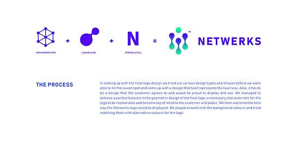 netwerks_process.jpg