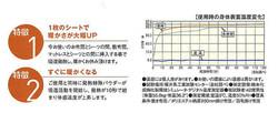 福井県工業センター調べ
