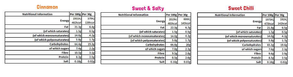 Cinnamon nutritionals.png