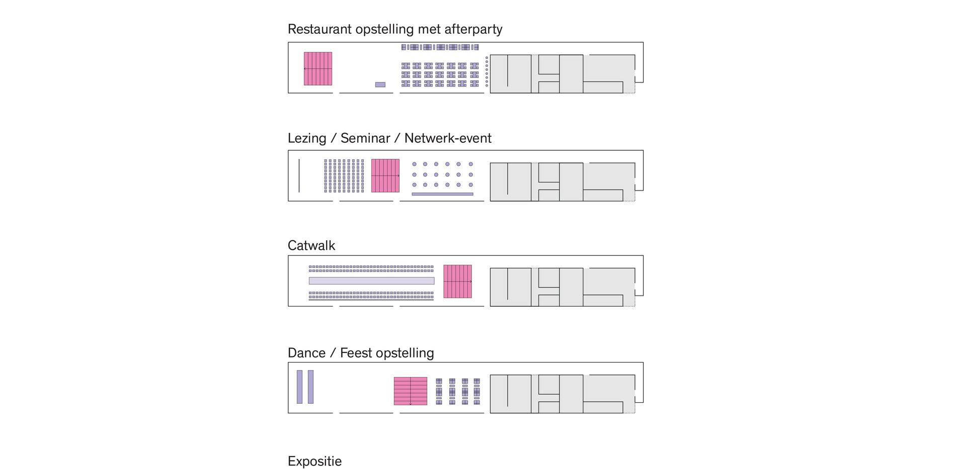 Schema multifunctioneel.jpg