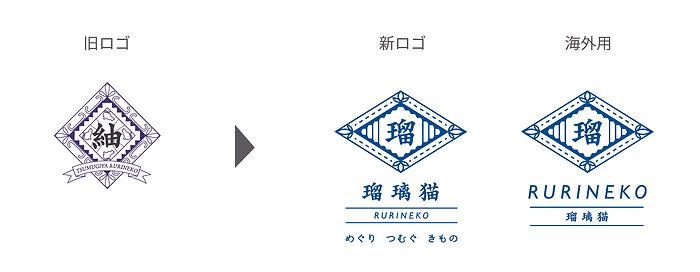 rurineko_logo.jpg