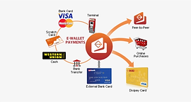 Benefits-of-e-wallet.png