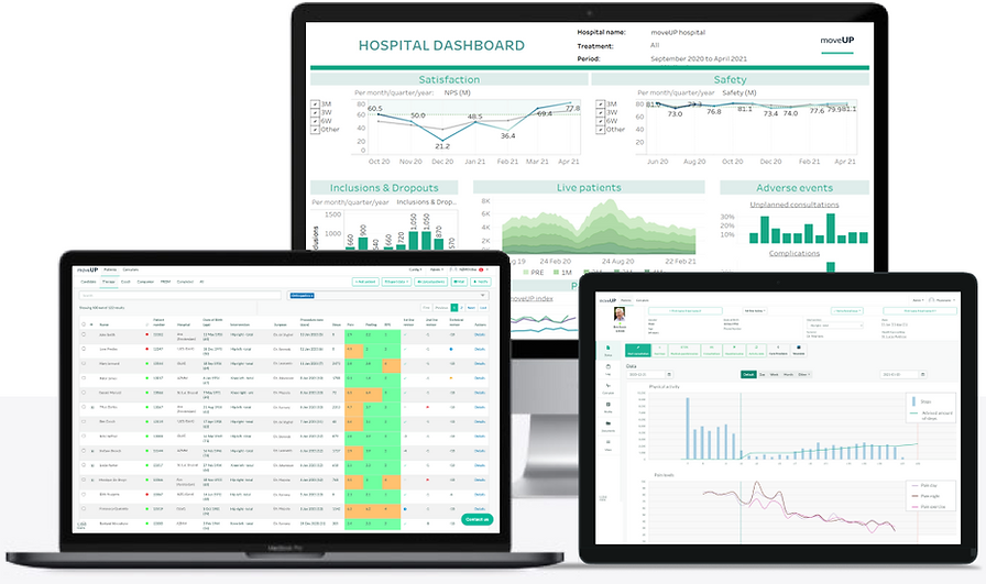 moveUP medical dashboards.png