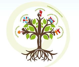discipleship-tree.jpg
