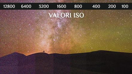 ISO valore