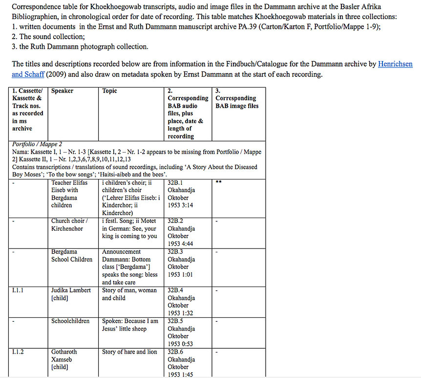 correspondence table screenshot.jpg