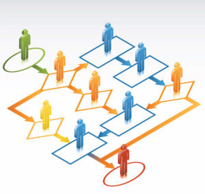 Create Your Own Business Network