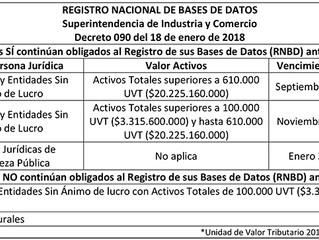 La Superintendencia de Industria y Comercio Expide nuevo decreto y aplaza el RNBD.