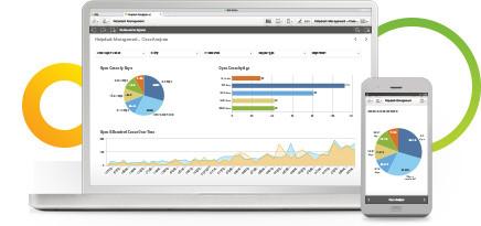 Morgana Tec lanza sus Tableros Qlik Sense 2020 para acceder a la información de manera estratégica