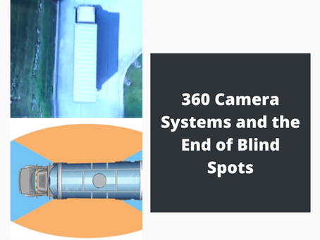 360 Camera Systems and the End of Blind Spots