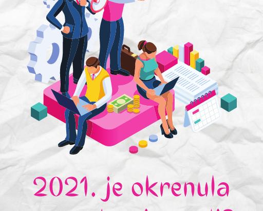 12 stvari koje možeš napraviti sa sadržajem u 2021. godini