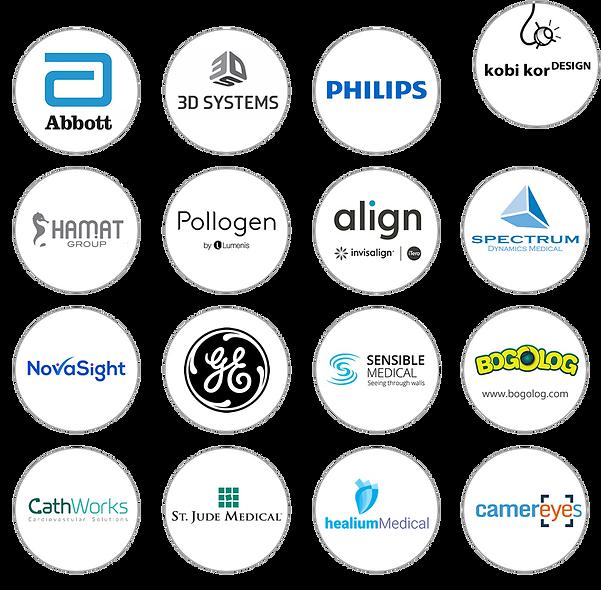 kobikor companies 01.png