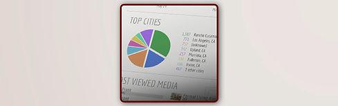 Weekly Analytics.jpg