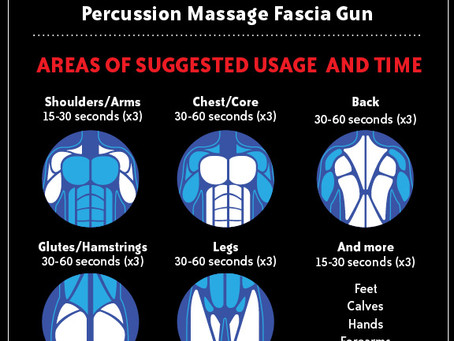 Suggested VIBRAFORCE Percussion Gun Areas of Use