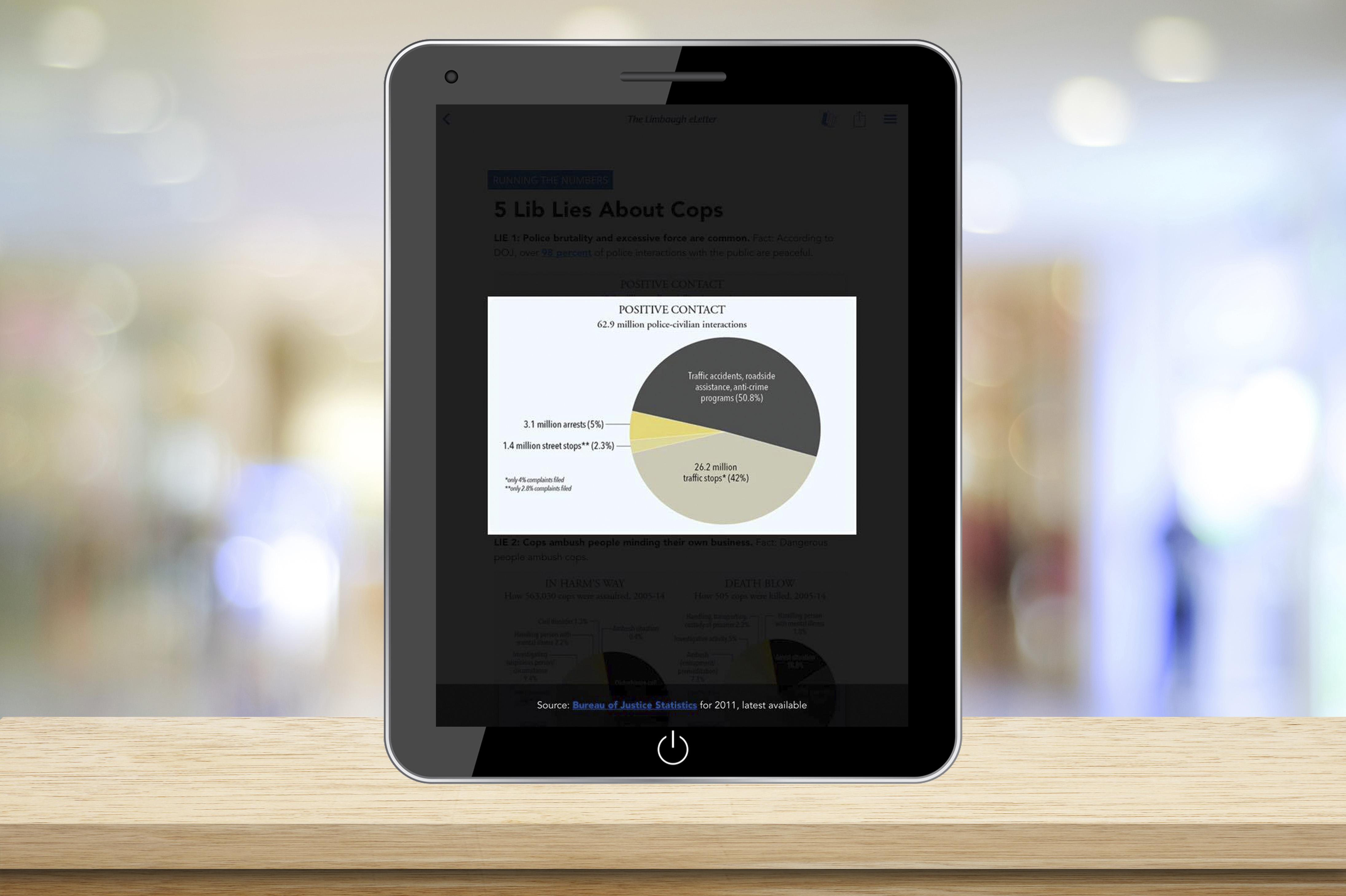 TLL Digital Interactive