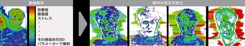 画像解析.png