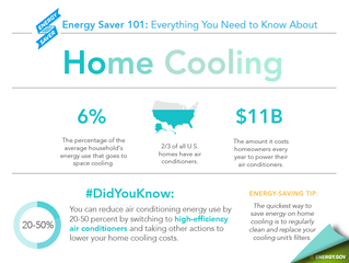 Endless Summer - Home Cooling 101