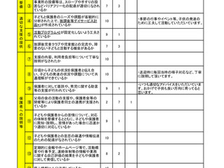 R1年度 放課後等デイサービスの保護者からの事業所評価表-回答版-