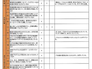 H30年度 放課後等デイサービス自己評価表・保護者からの事業所評価表