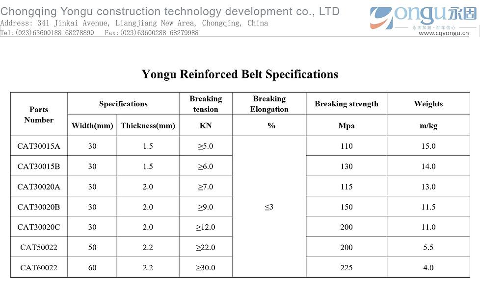 Yongu Reinforced Belt Specifications.png