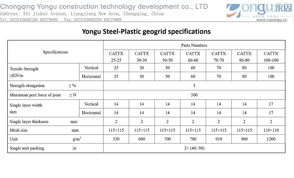 Yongu Steel-Plastic geogrid specificatio