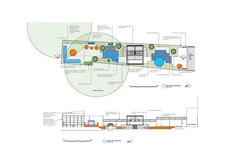 Suburban Residential Garden Masterplan a