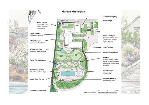 Hampshire Hill Barn - Garden Masterplan.