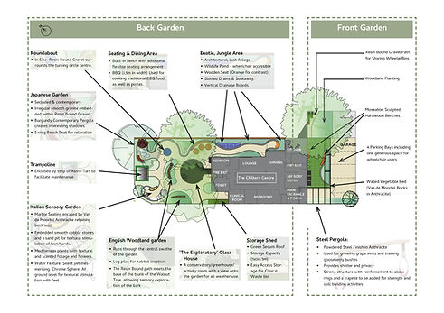 The Chiltern Centre Masterplan.jpg
