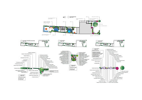 Suburban Residential Garden Planting Pla