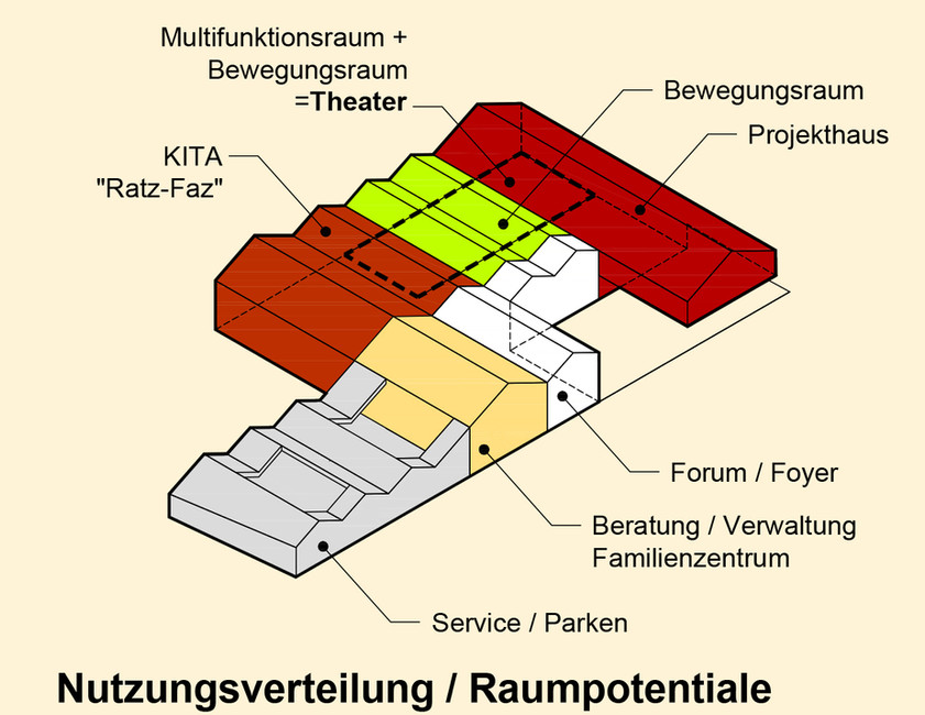 Raumpotentiale.jpg