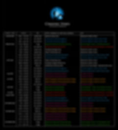 CHASING STARS EVENT DATEN UPDATE 07.01.2