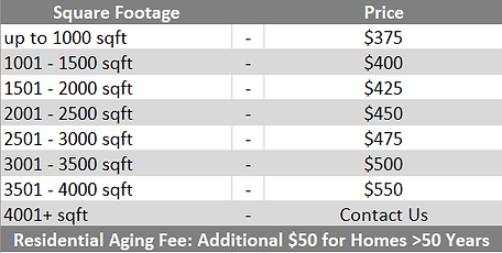 Pricing_Sqft.PNG