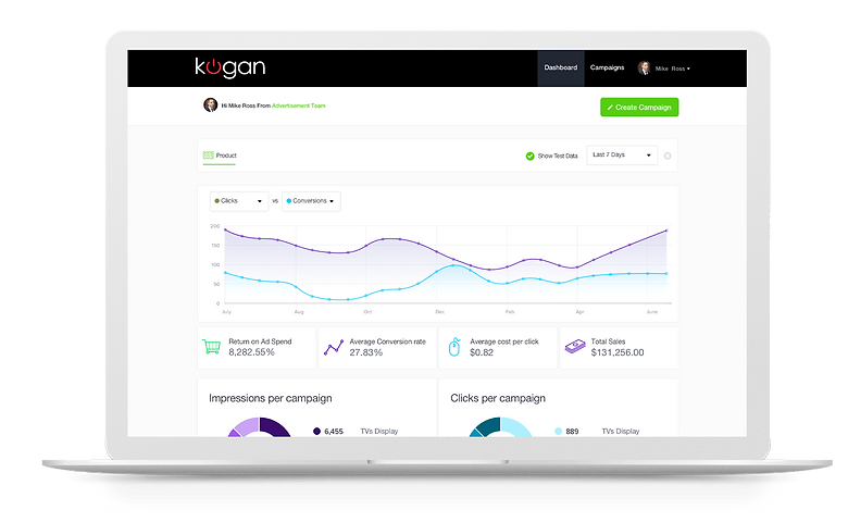 Kogan Dashboard iso.png