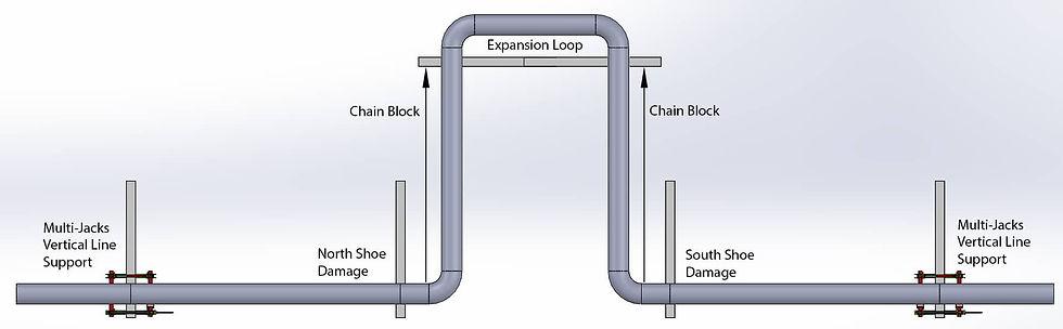 Expansion Loop | Flair Line | Stress Analysis | Lift Plan | Oil & Gas | Multi-Jacks | Pipe Rack Jack