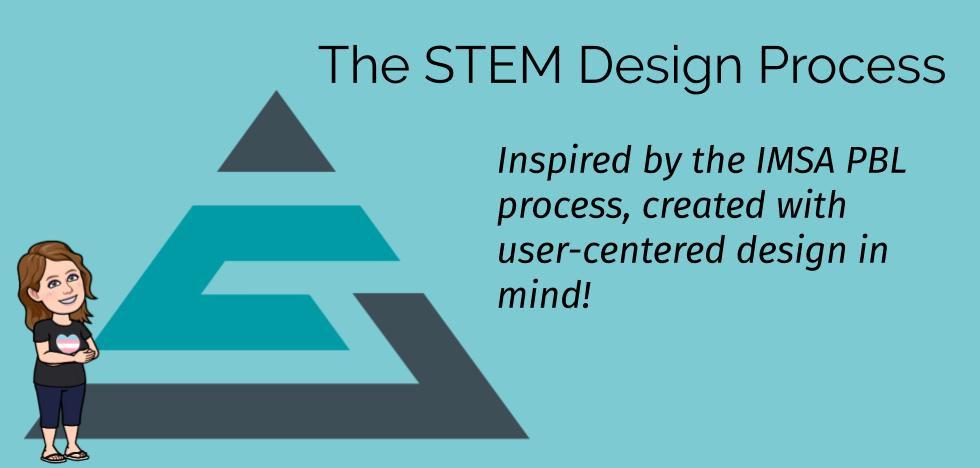 The STEM Design Process.jpg