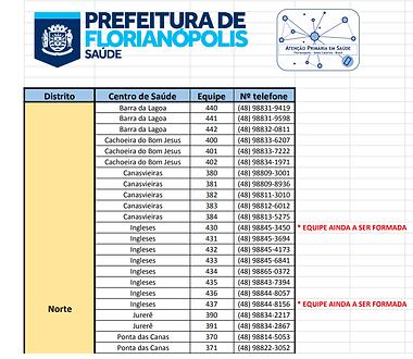 lista_postos_de_saúde.png