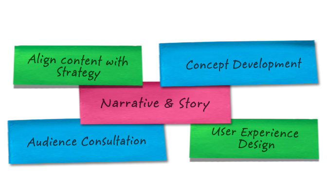 2 Instructional Design