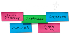 3 Content Development
