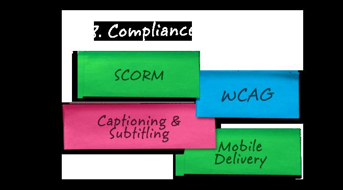 8 Compliance