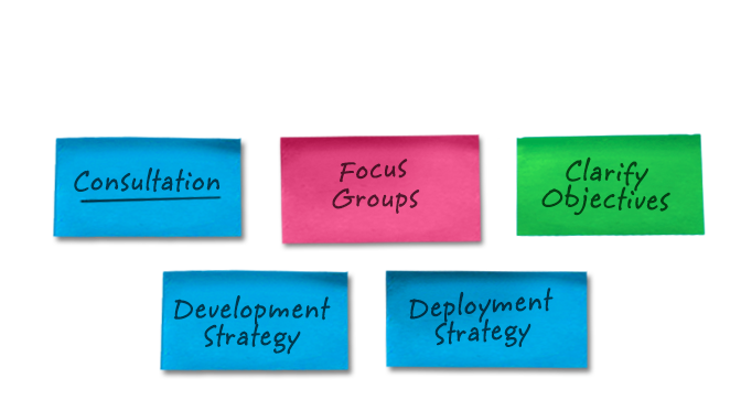 1 Strategy