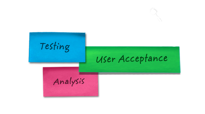 9 Quality Assurance