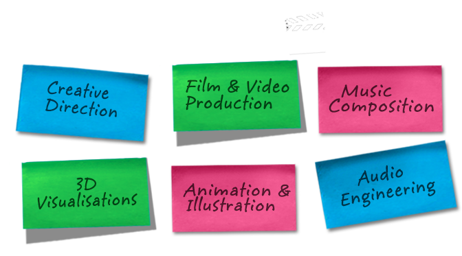 5 Production