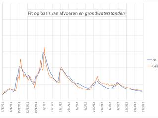 Afvoervoorspelling met Walrus in niet homogene stroomgebieden?